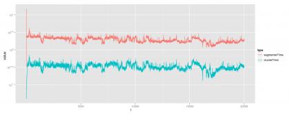 20000_debug_1500clusters-clustersegmenterTime