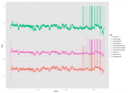20000_debug_performanceTest_memoryTimeSpikes