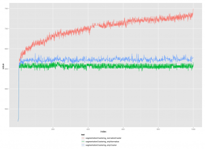 clusterNormalization