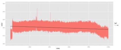 segmentationClustering_memory