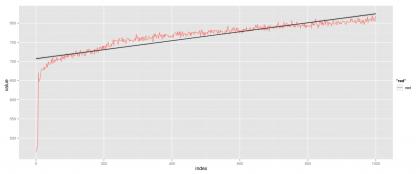 segmentationClustering_memoryOLD