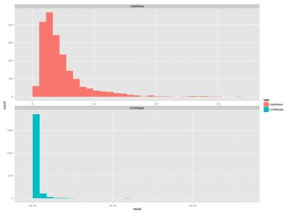 predictor_256574.summary